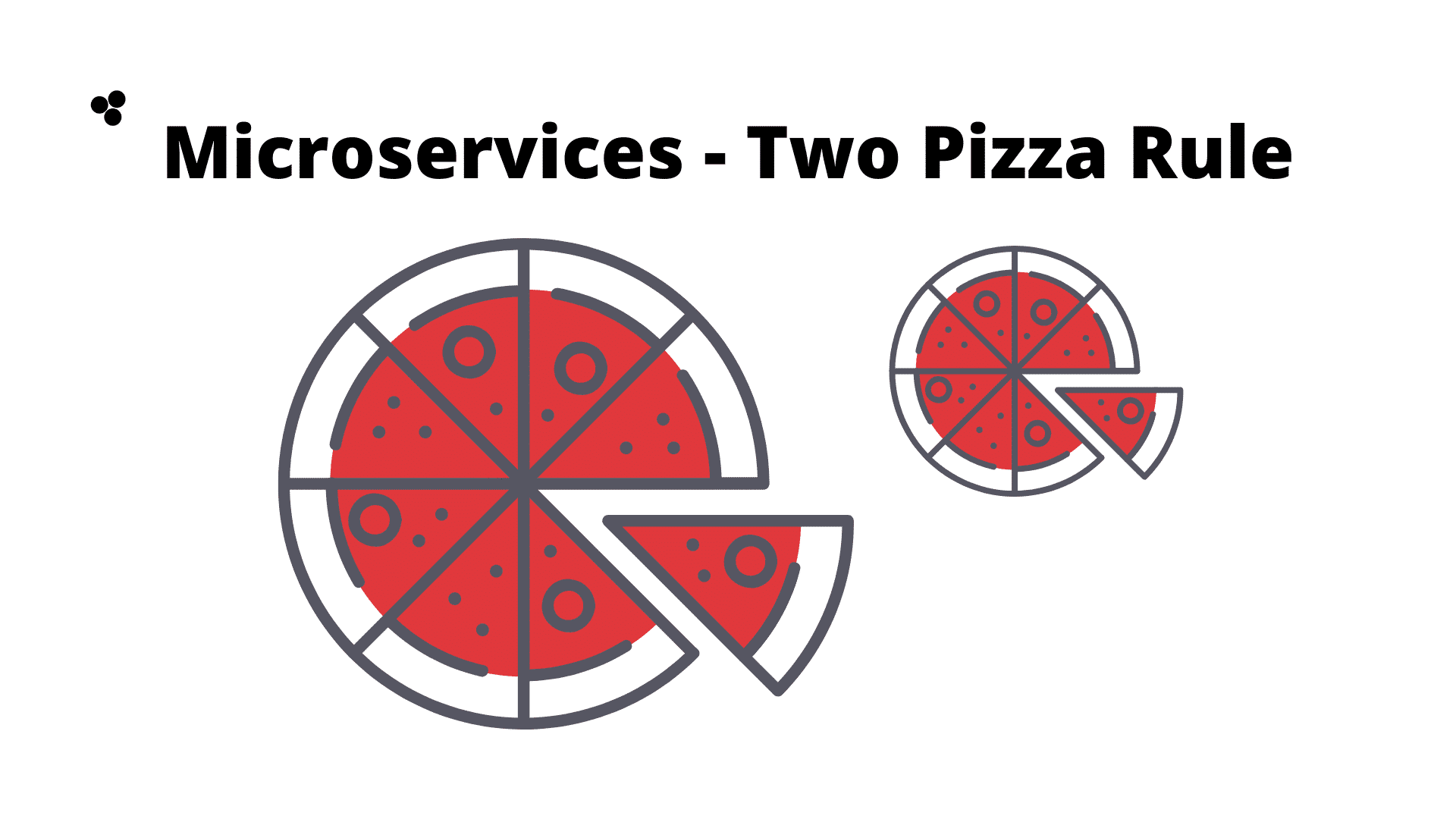 two pizza rule wallpaper